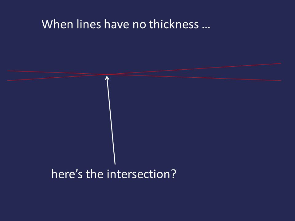 here's the intersection? When lines have no thickness …