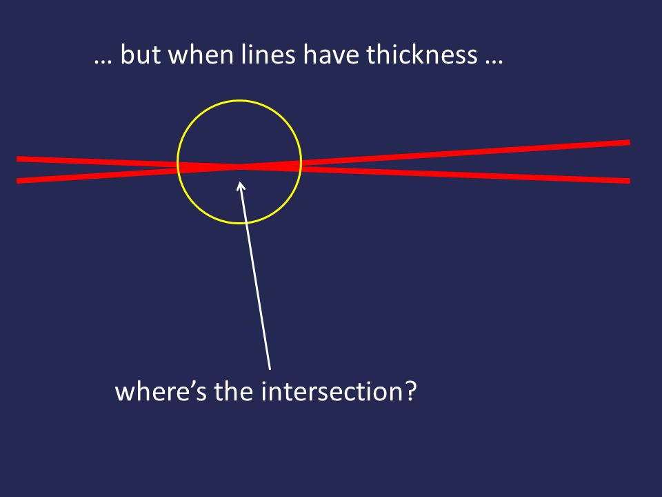 where's the intersection? … but when lines have thickness …