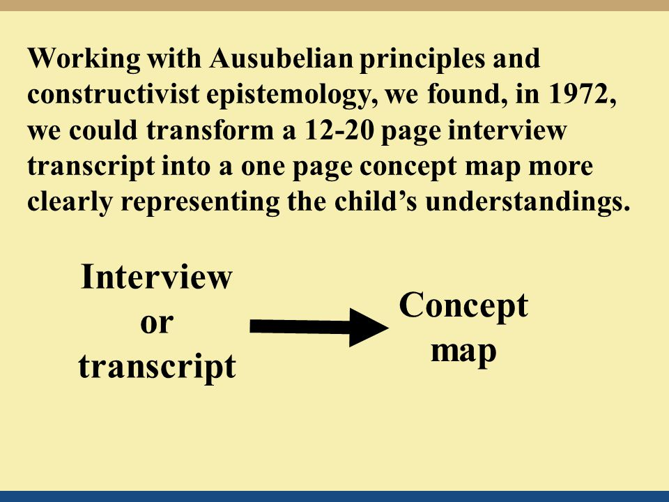 Working with Ausubelian principles and constructivist epistemology, we found, in 1972, we could transform a 12-20 page interview transcript into a one page concept map more clearly representing the child's understandings.