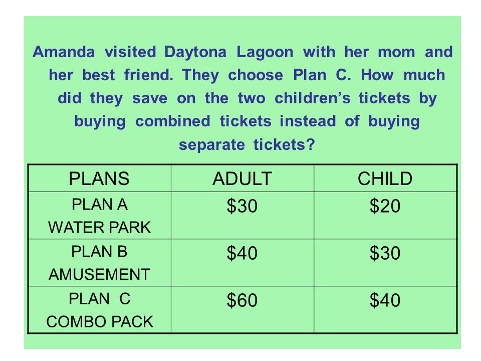 Amanda visited Daytona Lagoon with her mom and her best friend. They choose Plan C. How much did they save on the two children's tickets by buying com