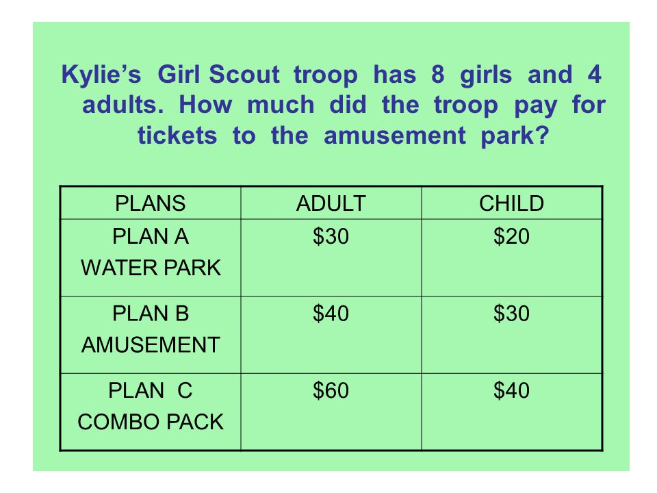 Kylie's Girl Scout troop has 8 girls and 4 adults. How much did the troop pay for tickets to the amusement park? PLANSADULTCHILD PLAN A WATER PARK $30