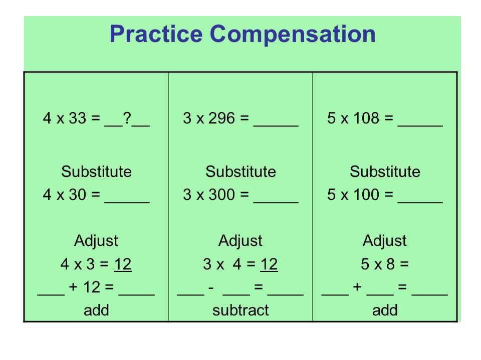 Practice Compensation 4 x 33 = __?__ Substitute 4 x 30 = _____ Adjust 4 x 3 = 12 ___ + 12 = ____ add 3 x 296 = _____ Substitute 3 x 300 = _____ Adjust