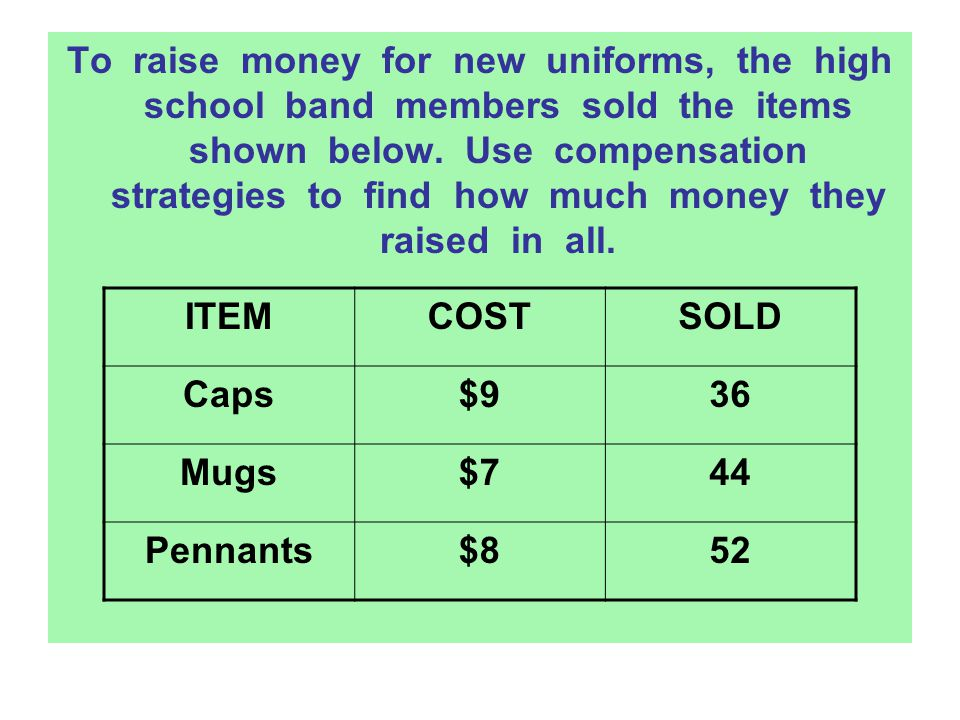 To raise money for new uniforms, the high school band members sold the items shown below. Use compensation strategies to find how much money they rais