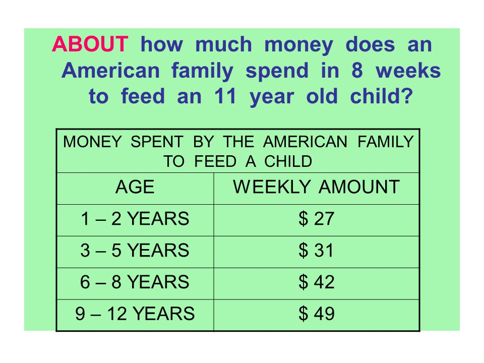 ABOUT how much money does an American family spend in 8 weeks to feed an 11 year old child? MONEY SPENT BY THE AMERICAN FAMILY TO FEED A CHILD AGEWEEK