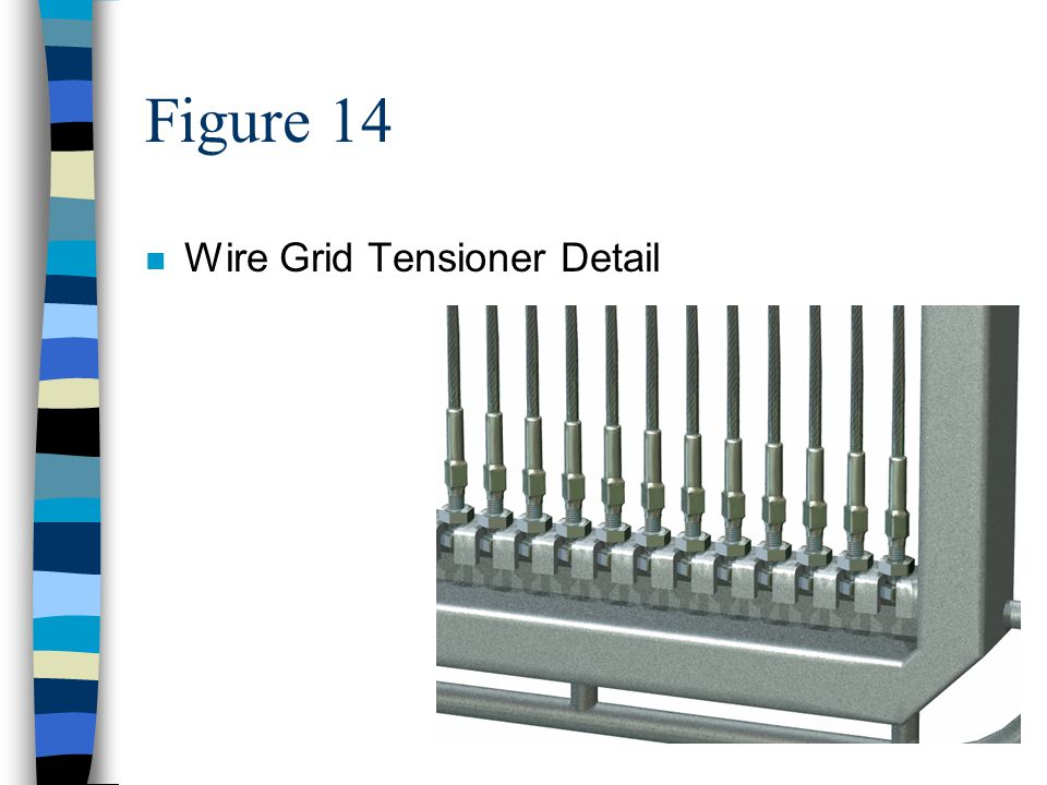 Figure 14 n Wire Grid Tensioner Detail