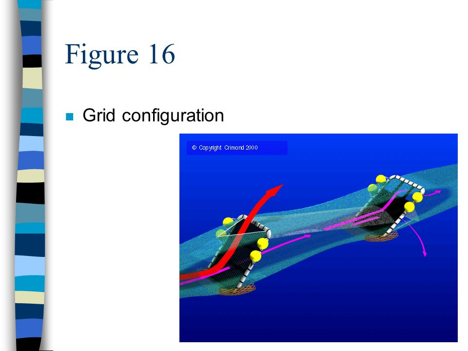 Figure 16 n Grid configuration