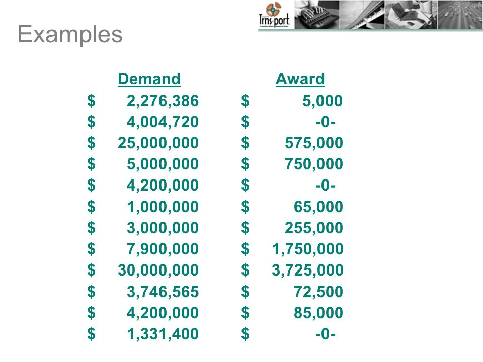 Examples Demand Award $ 2,276,386 $ 5,000 $ 4,004,720 $ -0- $25,000,000 $ 575,000 $ 5,000,000 $ 750,000 $ 4,200,000 $ -0- $ 1,000,000 $ 65,000 $ 3,000,000 $ 255,000 $ 7,900,000 $ 1,750,000 $30,000,000 $ 3,725,000 $ 3,746,565 $ 72,500 $ 4,200,000 $ 85,000 $ 1,331,400 $ -0-