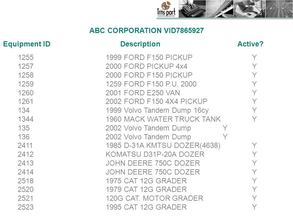 ABC CORPORATION VID7865927 Equipment ID DescriptionActive.