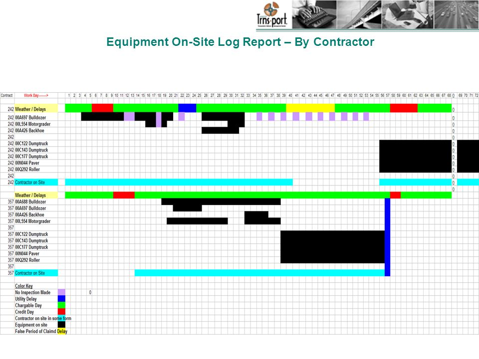 Equipment On-Site Log Report – By Contractor