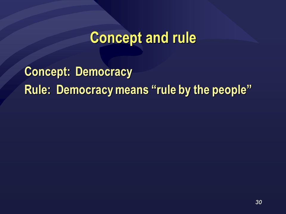 30 Concept and rule Concept: Democracy Rule: Democracy means rule by the people