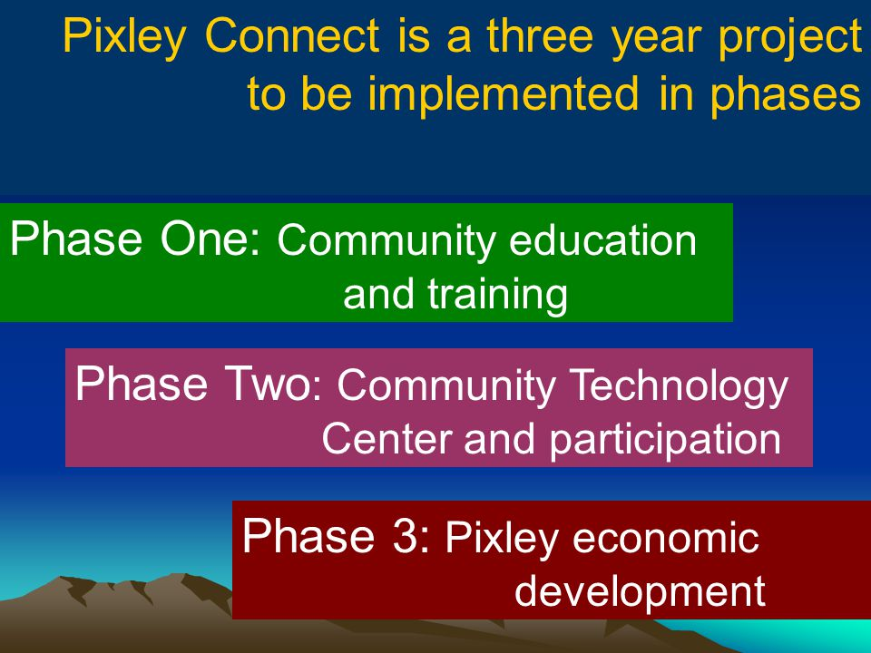 Pixley Connect is a three year project to be implemented in phases Phase One: Community education and training Phase Two : Community Technology Center and participation Phase 3: Pixley economic development