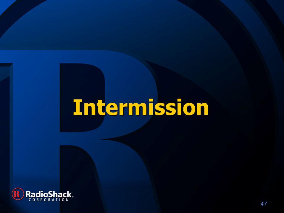 47 IntermissionIntermission