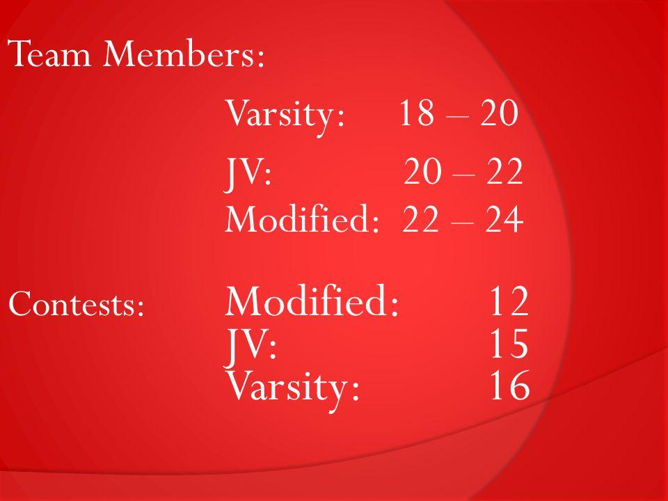 Team Members: Varsity: 18 – 20 JV: 20 – 22 Modified: 22 – 24 Contests: Modified: 12 JV: 15 Varsity: 16