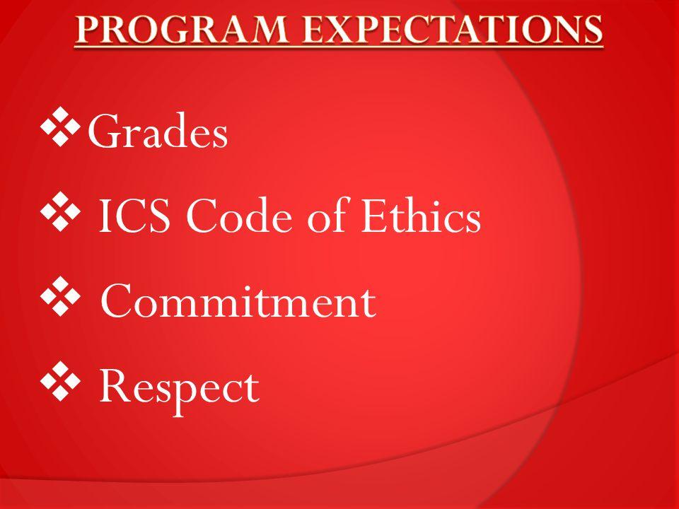  Grades  ICS Code of Ethics  Commitment  Respect