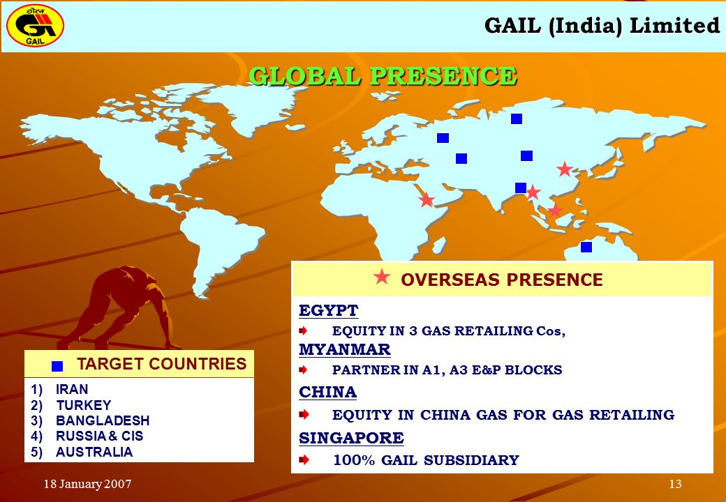 GAIL (India) Limited 1318 January 2007 EGYPT EQUITY IN 3 GAS RETAILING Cos, MYANMAR PARTNER IN A1, A3 E&P BLOCKS CHINA EQUITY IN CHINA GAS FOR GAS RETAILING SINGAPORE 100% GAIL SUBSIDIARY OVERSEAS PRESENCE TARGET COUNTRIES 1)IRAN 2)TURKEY 3)BANGLADESH 4)RUSSIA & CIS 5)AUSTRALIA GLOBAL PRESENCE