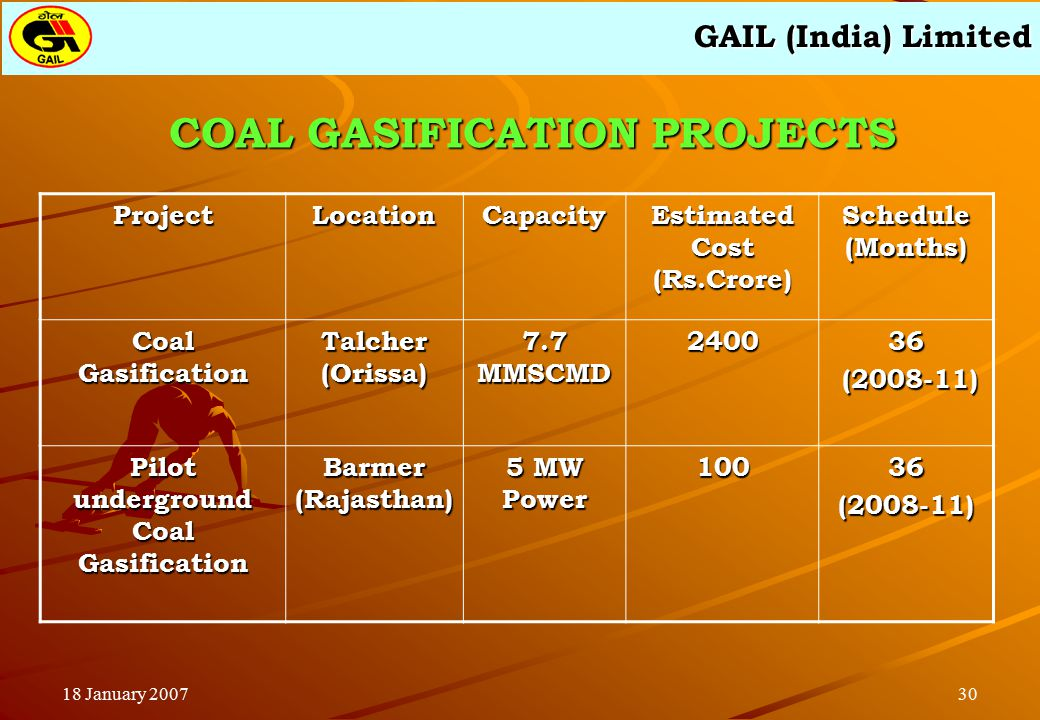 GAIL (India) Limited 3018 January 2007 COAL GASIFICATION PROJECTS ProjectLocationCapacity Estimated Cost (Rs.Crore) Schedule (Months) Coal Gasificatio