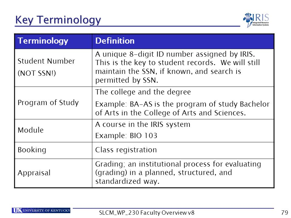 SLCM_WP_230 Faculty Overview v879 Key Terminology TerminologyDefinition Student Number (NOT SSN!) A unique 8-digit ID number assigned by IRIS.