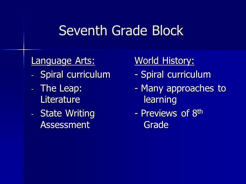 Seventh Grade Block Seventh Grade Block Language Arts: - Spiral curriculum - The Leap: Literature - State Writing Assessment World History: - Spiral c