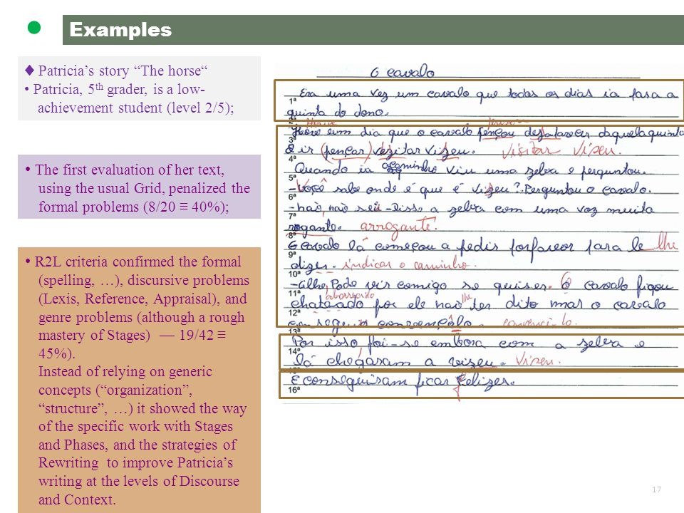 17 Examples ● ♦ Patricia's story The horse Patricia, 5 th grader, is a low- achievement student (level 2/5); The first evaluation of her text, using the usual Grid, penalized the formal problems (8/20 ≡ 40%); R2L criteria confirmed the formal (spelling, …), discursive problems (Lexis, Reference, Appraisal), and genre problems (although a rough mastery of Stages) — 19/42 ≡ 45%).