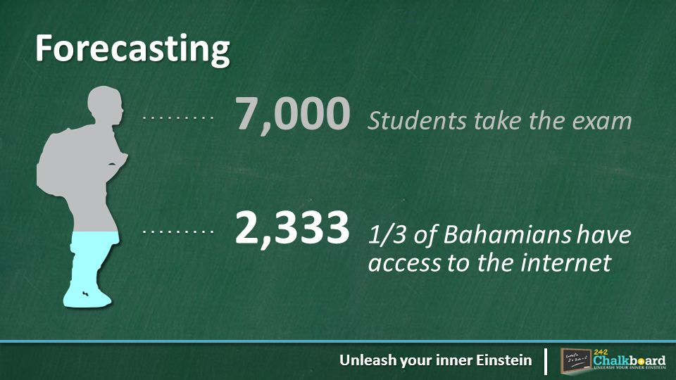 Forecasting Students take the exam 7,000 1/3 of Bahamians have access to the internet 2,333