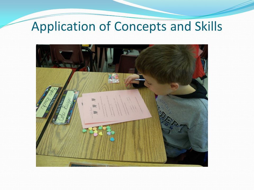 Application of Concepts and Skills