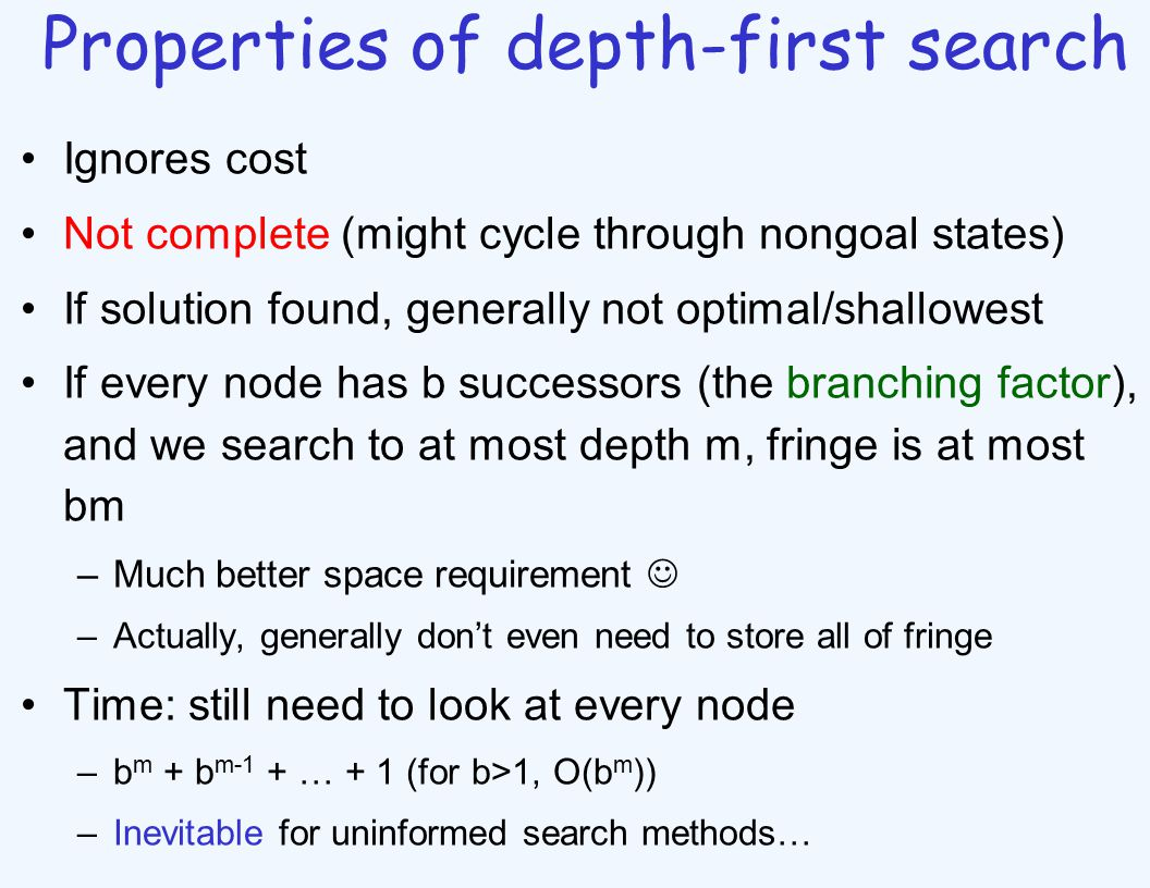 Properties of depth-first search Ignores cost Not complete (might cycle through nongoal states) If solution found, generally not optimal/shallowest If every node has b successors (the branching factor), and we search to at most depth m, fringe is at most bm –Much better space requirement –Actually, generally don't even need to store all of fringe Time: still need to look at every node –b m + b m-1 + … + 1 (for b>1, O(b m )) –Inevitable for uninformed search methods…