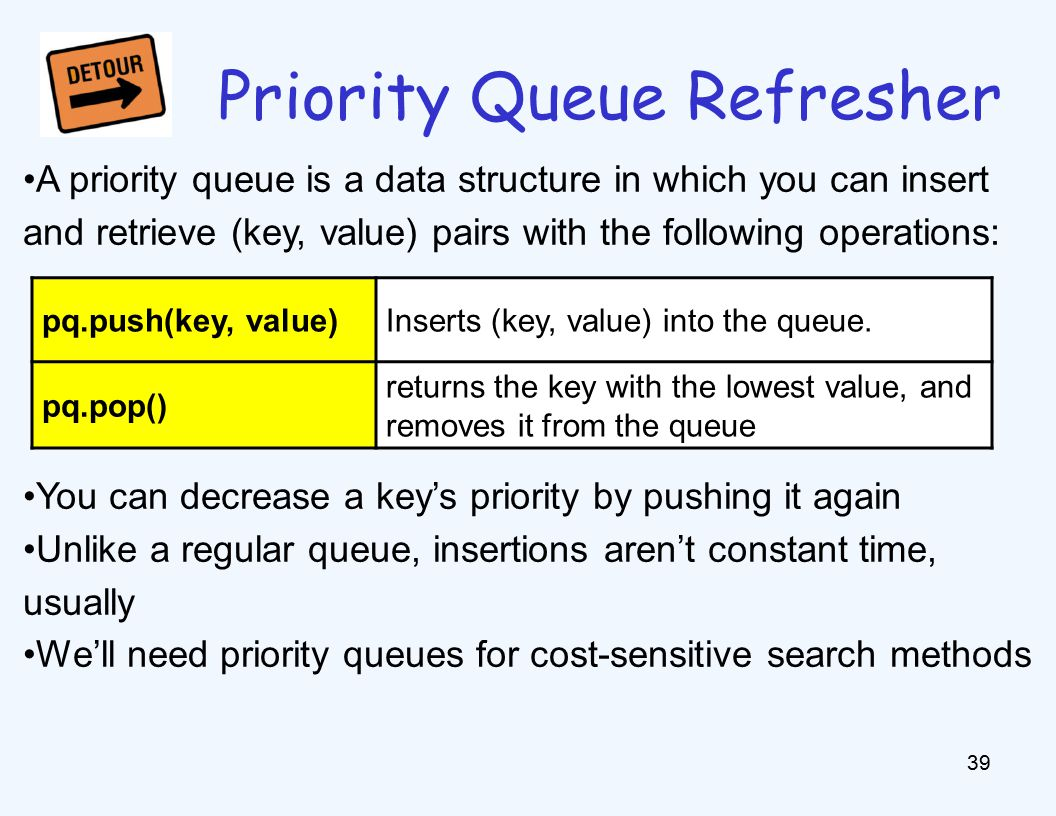 Priority Queue Refresher 39 A priority queue is a data structure in which you can insert and retrieve (key, value) pairs with the following operations: You can decrease a key's priority by pushing it again Unlike a regular queue, insertions aren't constant time, usually We'll need priority queues for cost-sensitive search methods pq.push(key, value)Inserts (key, value) into the queue.