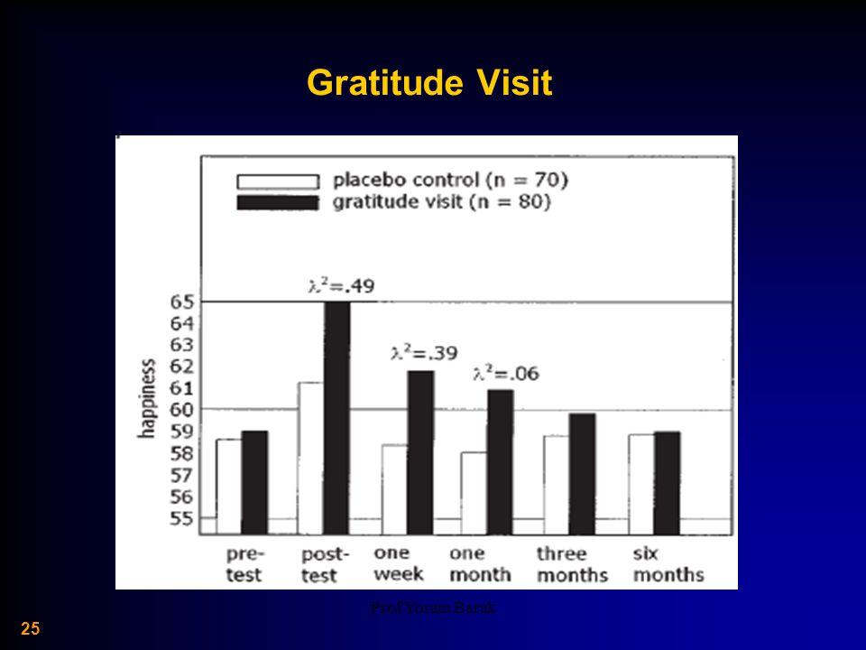 Prof Yoram Barak 25 Gratitude Visit