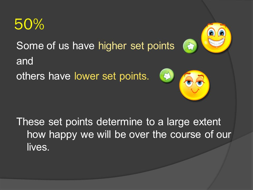 50% Some of us have higher set points and others have lower set points.