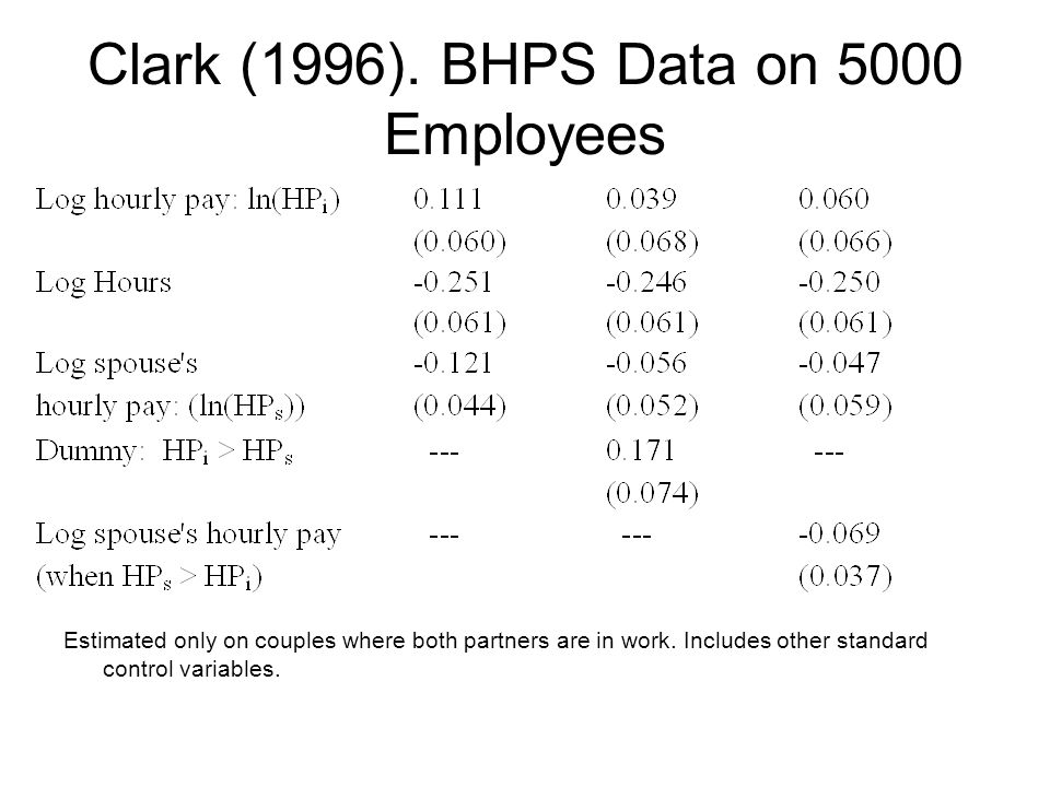 Clark (1996). BHPS Data on 5000 Employees Estimated only on couples where both partners are in work. Includes other standard control variables.