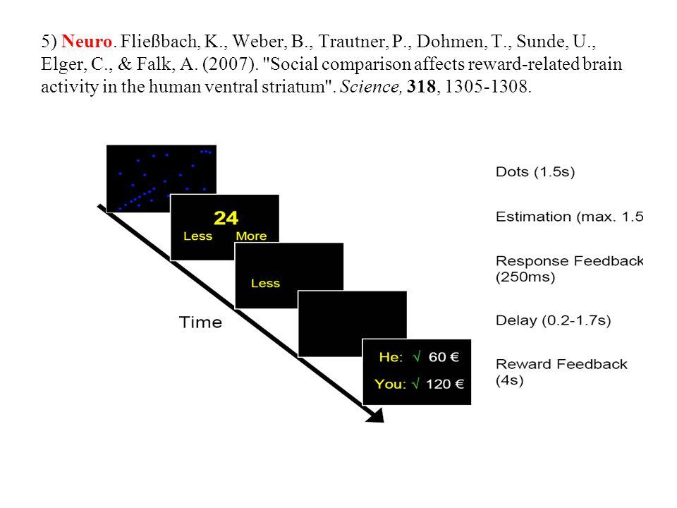 5) Neuro. Fließbach, K., Weber, B., Trautner, P., Dohmen, T., Sunde, U., Elger, C., & Falk, A.