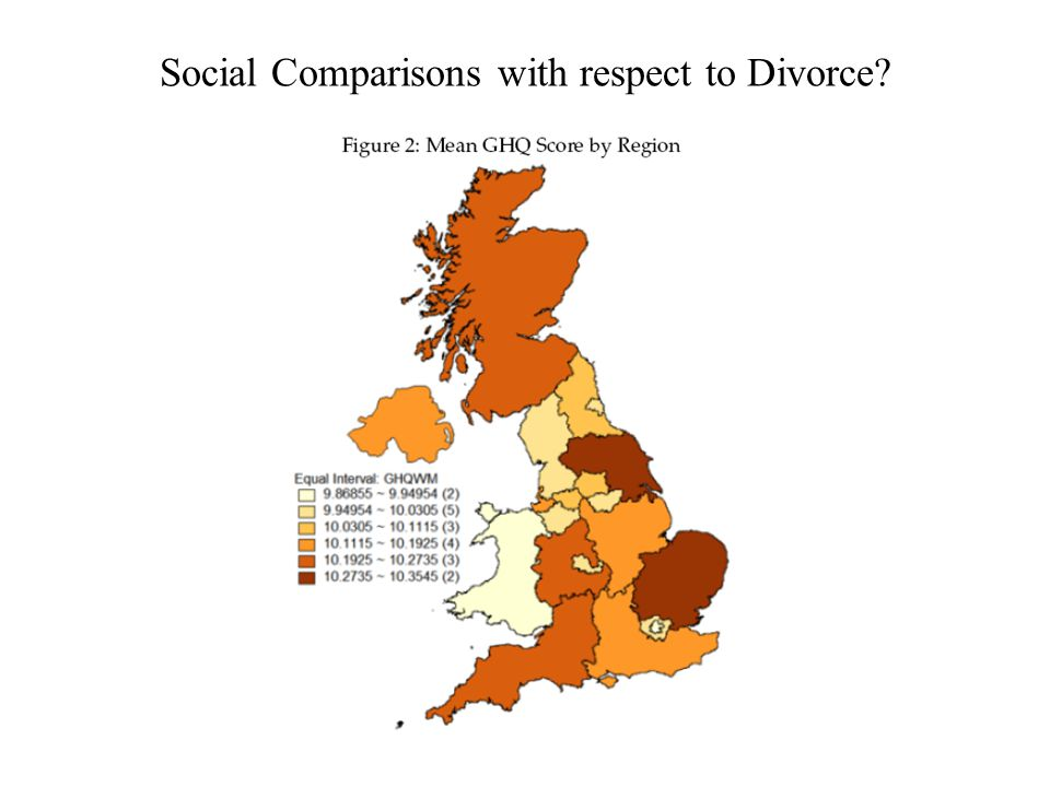 Social Comparisons with respect to Divorce?
