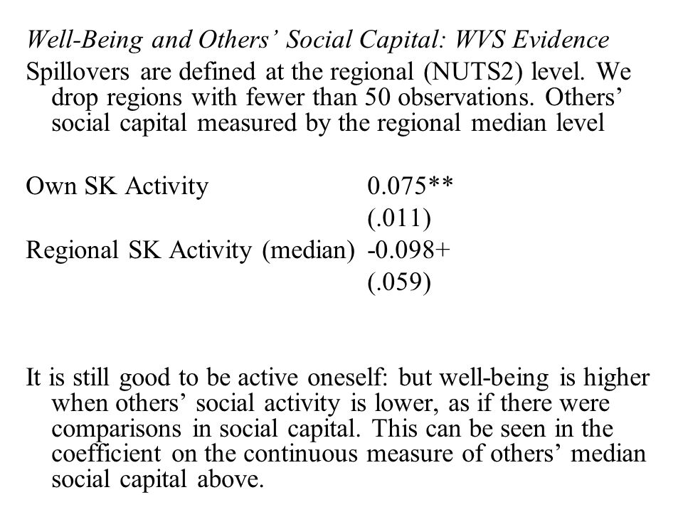 Well-Being and Others' Social Capital: WVS Evidence Spillovers are defined at the regional (NUTS2) level.