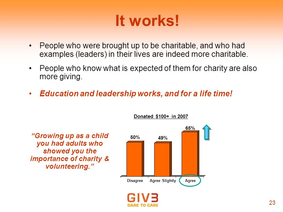 23 It works! People who were brought up to be charitable, and who had examples (leaders) in their lives are indeed more charitable. People who know wh