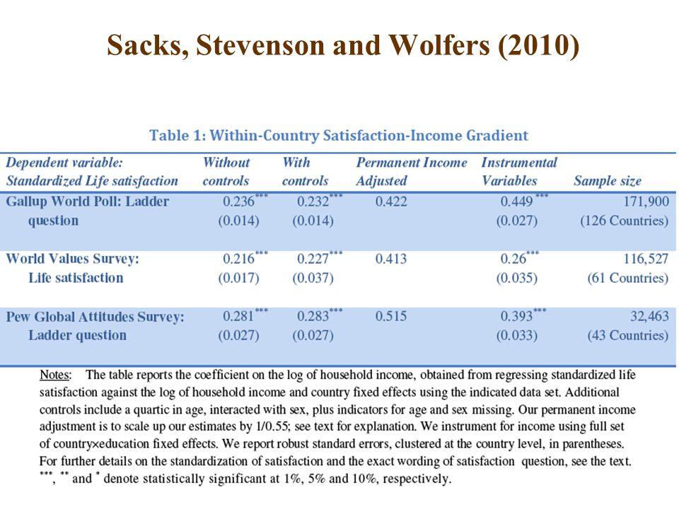 Sacks, Stevenson and Wolfers (2010) 7