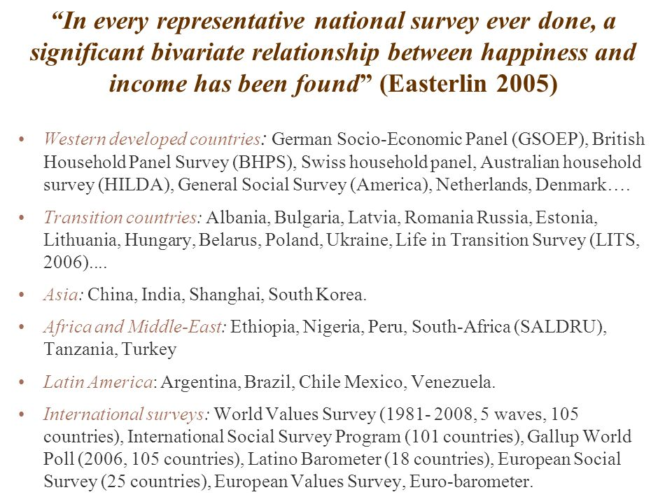 In every representative national survey ever done, a significant bivariate relationship between happiness and income has been found (Easterlin 2005) Western developed countries : German Socio-Economic Panel (GSOEP), British Household Panel Survey (BHPS), Swiss household panel, Australian household survey (HILDA), General Social Survey (America), Netherlands, Denmark….
