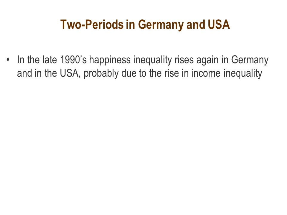 Two-Periods in Germany and USA In the late 1990's happiness inequality rises again in Germany and in the USA, probably due to the rise in income inequality