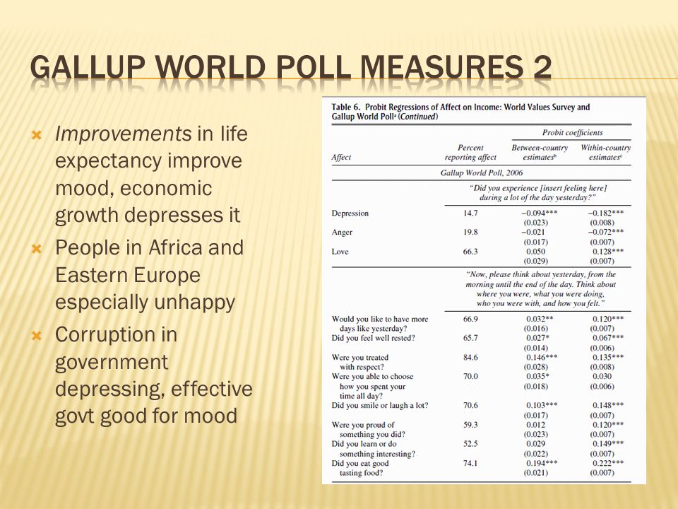  Improvements in life expectancy improve mood, economic growth depresses it  People in Africa and Eastern Europe especially unhappy  Corruption in government depressing, effective govt good for mood