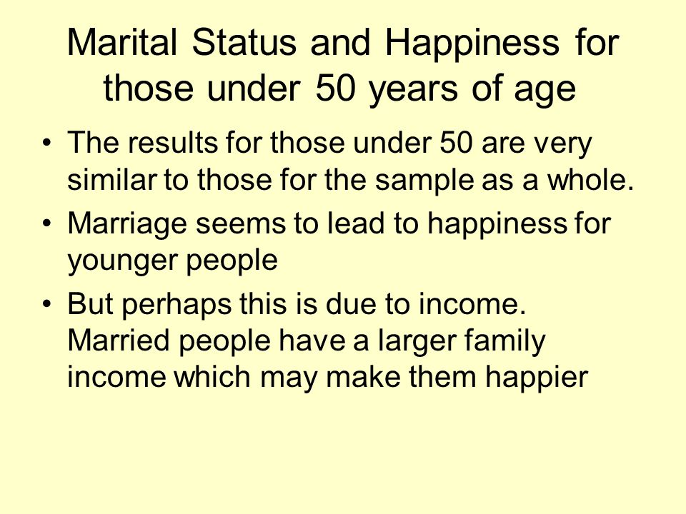 Marital Status and Happiness for those under 50 years of age The results for those under 50 are very similar to those for the sample as a whole.