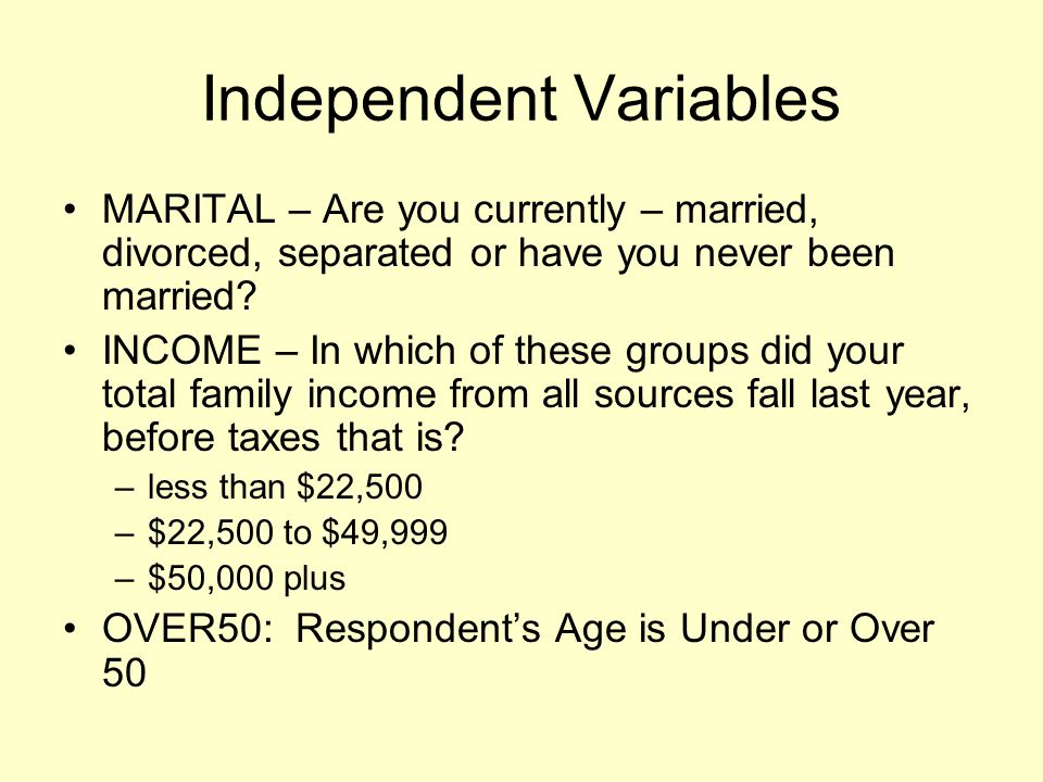 Independent Variables MARITAL – Are you currently – married, divorced, separated or have you never been married.