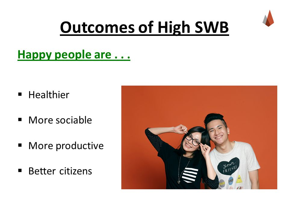 Outcomes of High SWB Happy people are...