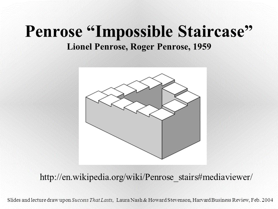"""Penrose """"Impossible Staircase"""" Lionel Penrose, Roger Penrose, 1959 http://en.wikipedia.org/wiki/Penrose_stairs#mediaviewer/ Slides and lecture draw up"""