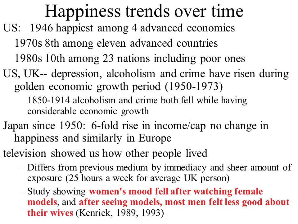 Happiness trends over time US: 1946 happiest among 4 advanced economies 1970s 8th among eleven advanced countries 1980s 10th among 23 nations includin