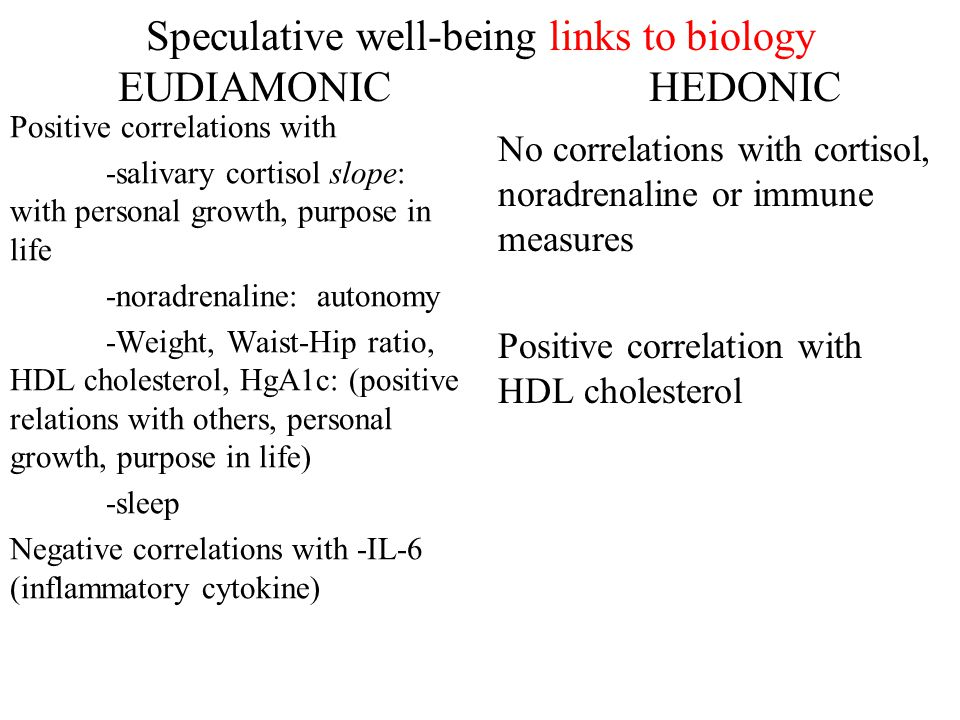 Speculative well-being links to biology EUDIAMONIC HEDONIC Positive correlations with -salivary cortisol slope: with personal growth, purpose in life