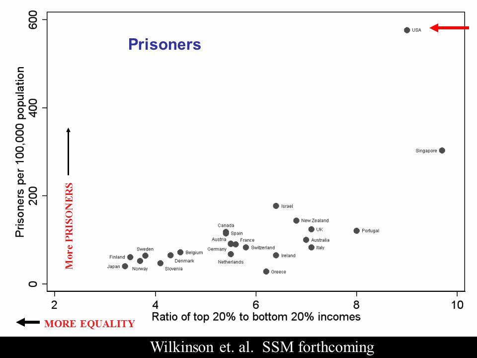Wilkinson et. al. SSM forthcoming MORE EQUALITY Prisoners More PRISONERS