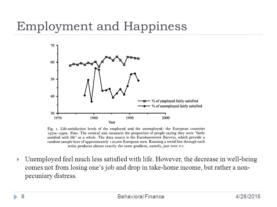Employment and Happiness 6  Unemployed feel much less satisfied with life.