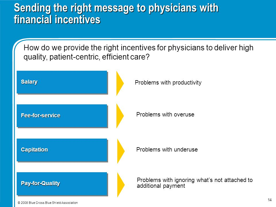 © 2008 Blue Cross Blue Shield Association 14 Sending the right message to physicians with financial incentives How do we provide the right incentives