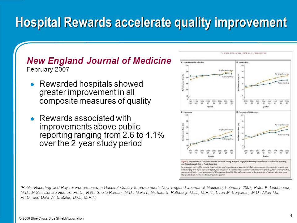 © 2008 Blue Cross Blue Shield Association 4 Hospital Rewards accelerate quality improvement New England Journal of Medicine February 2007 Public Reporting and Pay for Performance in Hospital Quality Improvement ; New England Journal of Medicine; February 2007; Peter K.
