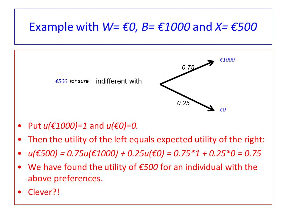 Implications Using this method we can find the utility of any amount of money between W and B for any individual.
