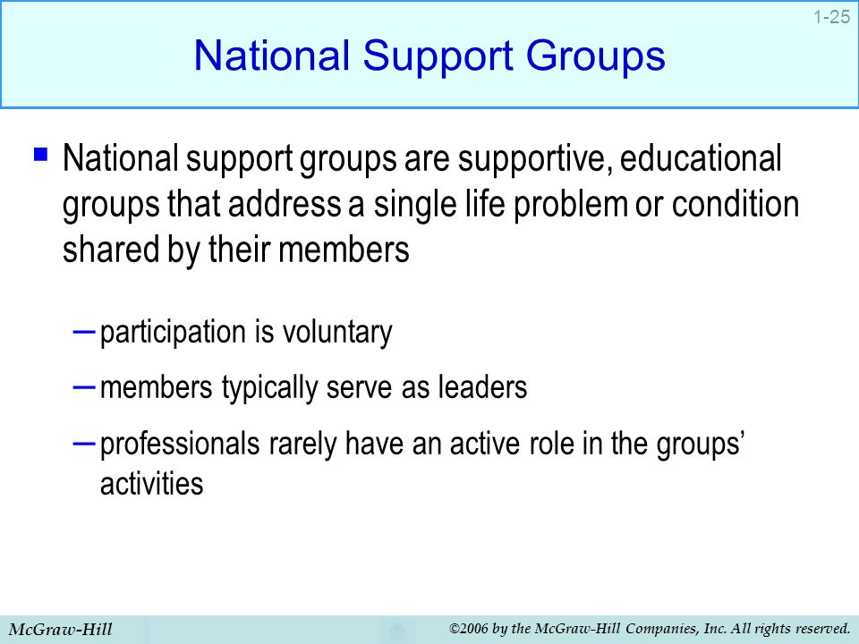 McGraw-Hill ©2006 by the McGraw-Hill Companies, Inc. All rights reserved. 1-25 National Support Groups  National support groups are supportive, educa